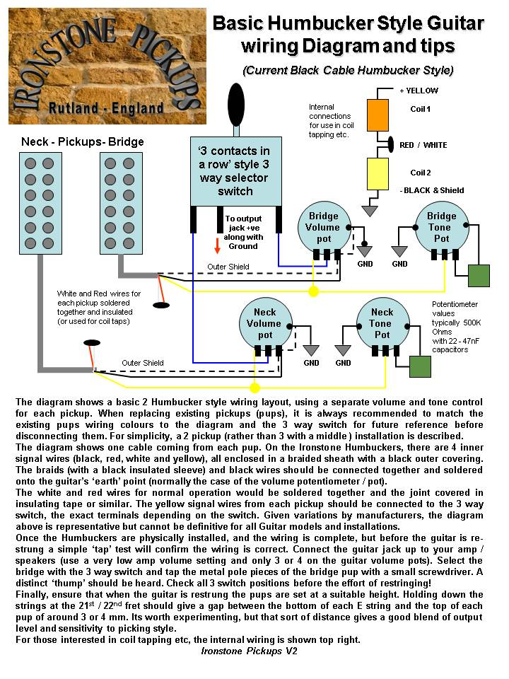 Humbucker Wiring Diagram - Ironstone Electric Guitar Pickups