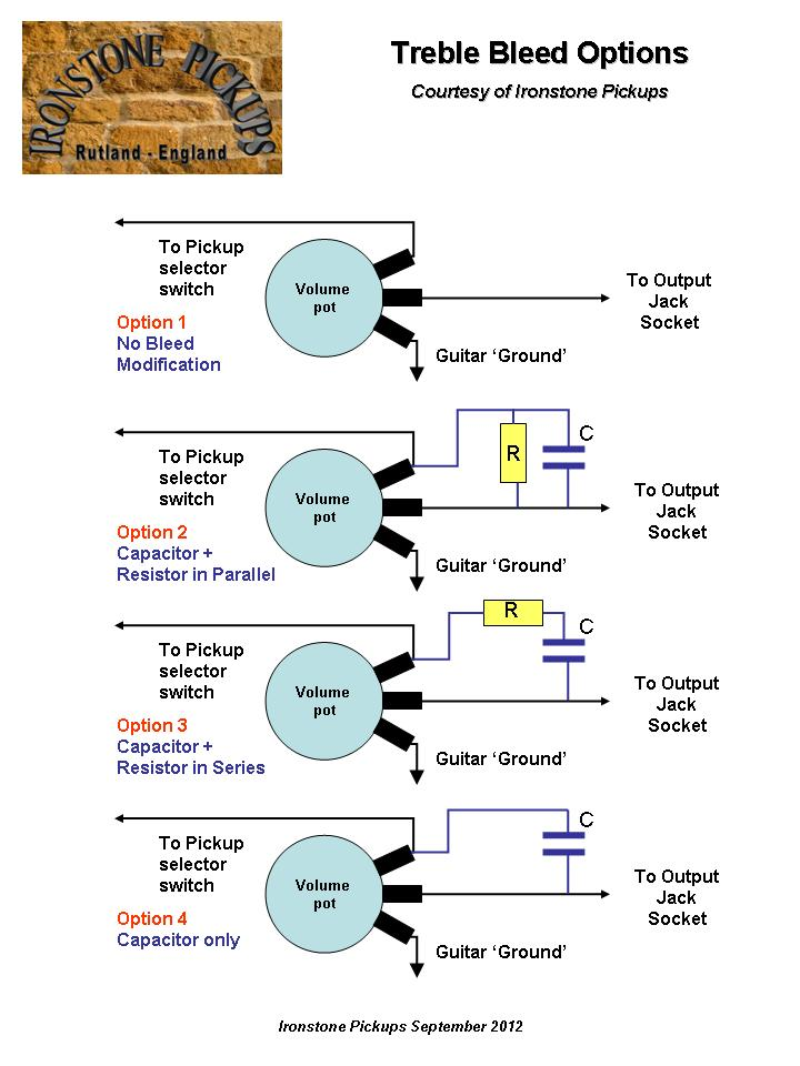 treble bleed circuits