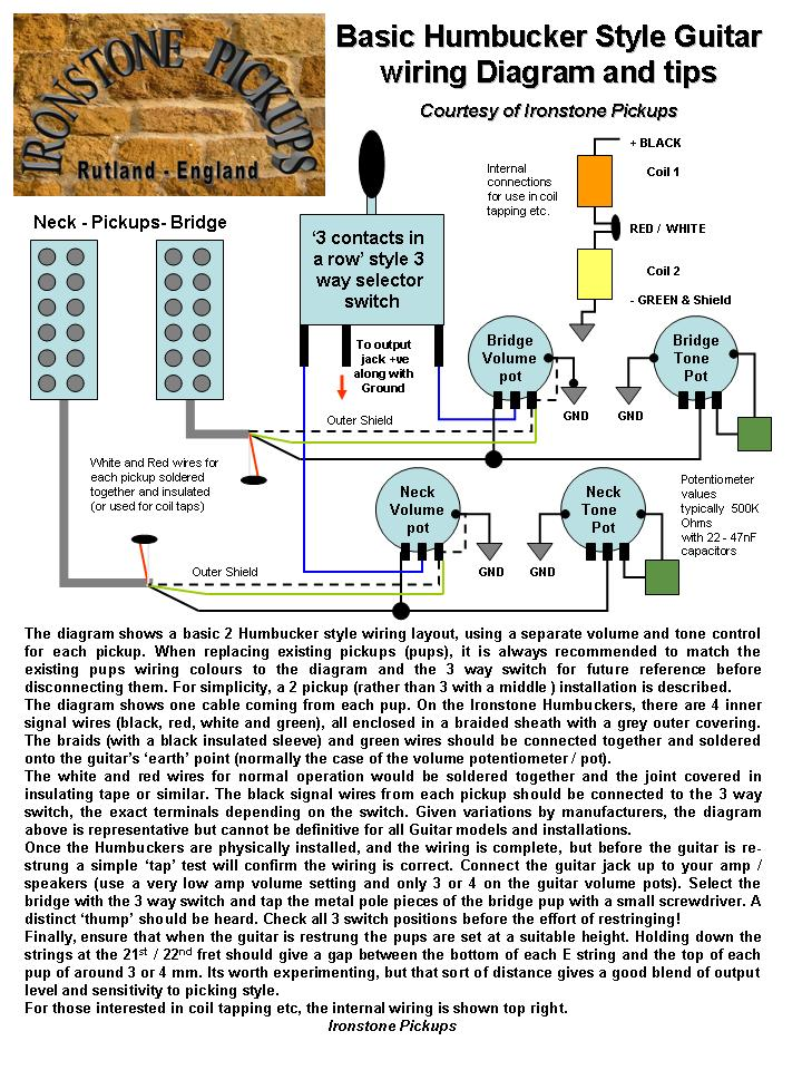 humbucker wiring diagram ironstone electric guitar pickups humbucker wiring diagram
