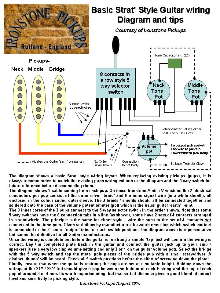 stratocaster wiring diagram ironstone electric guitar pickups rh ironstone guitar pickups co uk wiring a 3 pickup guitar with 2 volumes wiring guitar pickups in series