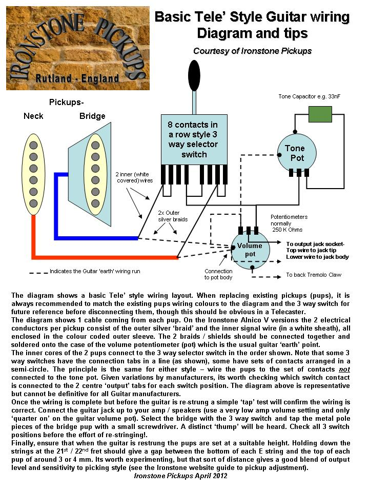 Superb Telecaster Wiring Diagram Ironstone Electric Guitar Pickups Wiring Digital Resources Hetepmognl