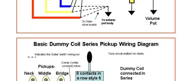 Single Coil Pickup Dummy Coil Electric Guitar Pickups By Ironstone - 3 wire guitar pickup wiring diagram