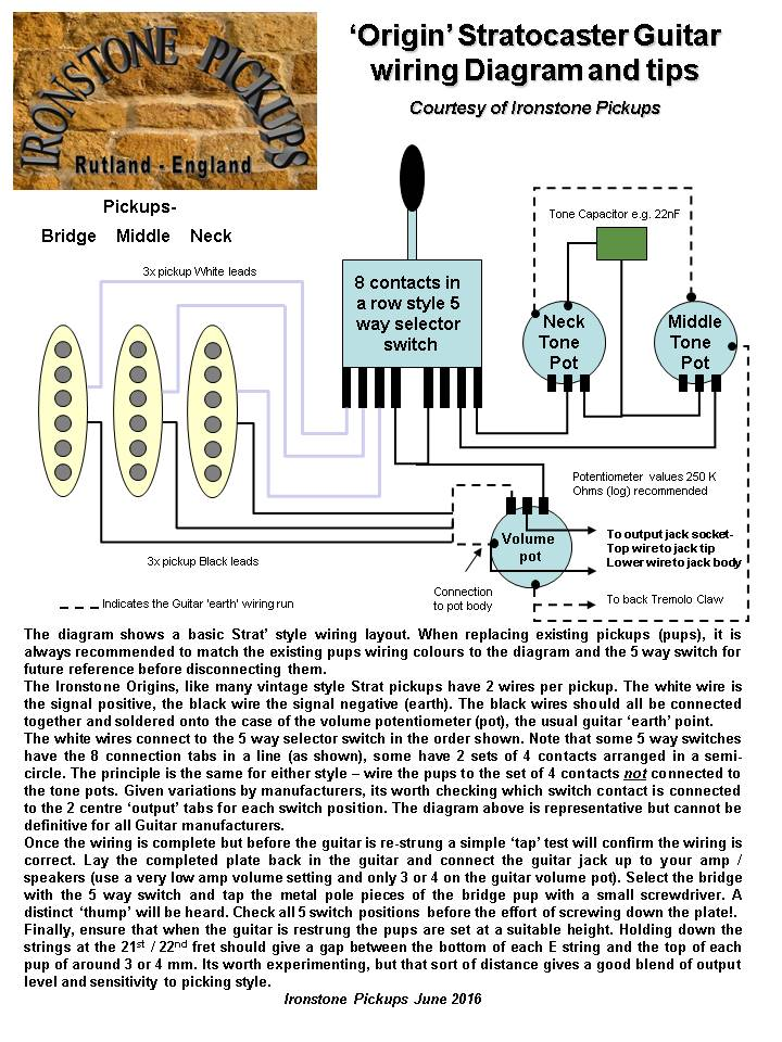 stratocaster origin wiring diagram