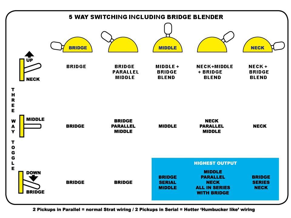 Gilmour Plate Bridge Blender switching