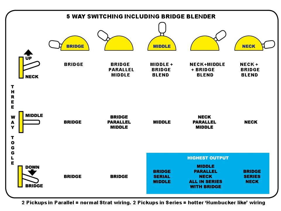 Gilmour Plate Bridge Blender switching